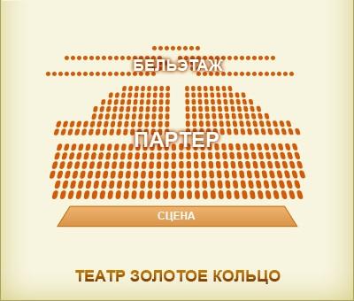 Схема зала НТНМиП «Золотое кольцо»